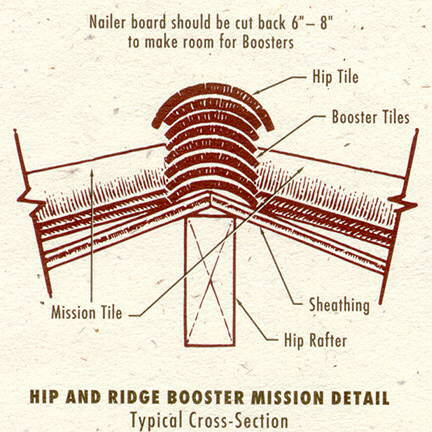 Hip and Ridge Booster Detail-Typical Cross Section